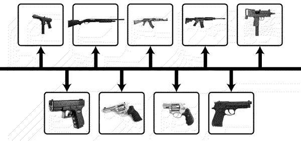 guntimeline