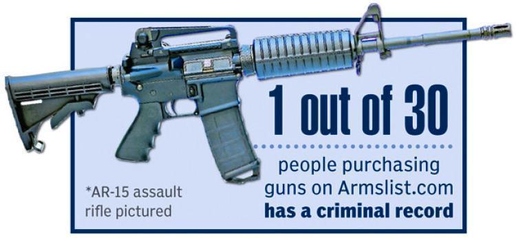 graphic-armslist